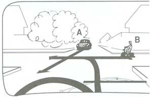 Hányadikként haladhat át az útkereszteződésben a kormánykerékkel ábrázolt jármű?