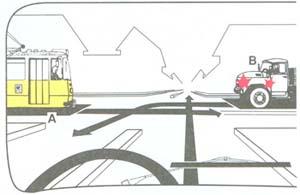 A kormánykerékkel ábrázolt gépkocsijával az útkereszteződésbe érkezik. Melyik jármű haladhat tovább elsőként?