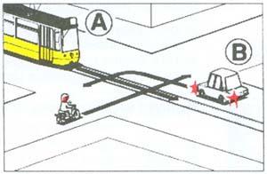 Mikor haladhat át a motorkerékpár az ábrán látható útkeresztez?désben?