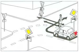 A személygépkocsit Ön vezeti. Els?bbséget kell-e adnia a gyalogosok részére?