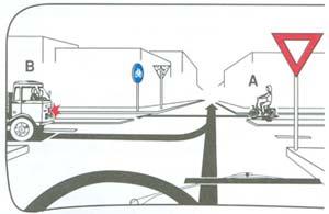 Mikor haladhat át a kormánykerékkel ábrázolt személygépkocsi az útkeresztez?désen?